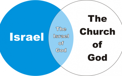Replacement theology (Part 4) – The Israel of God